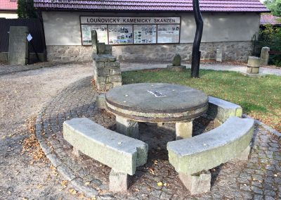 Kamenický skanzen v Louňovicích, místo další kontroly